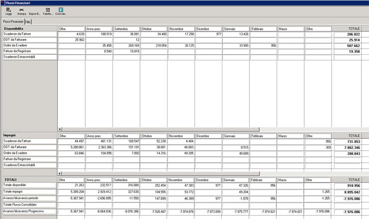 Analisi flussi finanziari e registrazioni contabili software gestionale erp target cross per - Diversi a diversi contabilita ...